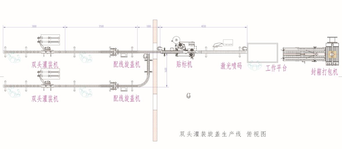 双头灌装旋盖生产线-模型