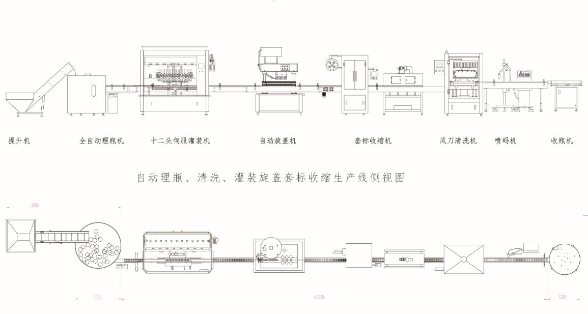 自动理瓶、清洗、灌装方案-模型